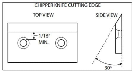 Chipper Blade Bevel Angle